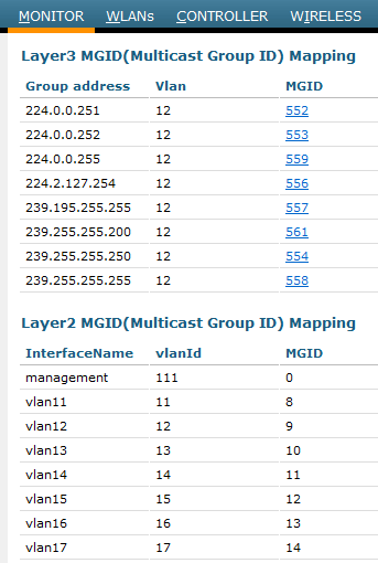 Multicast-Address-1