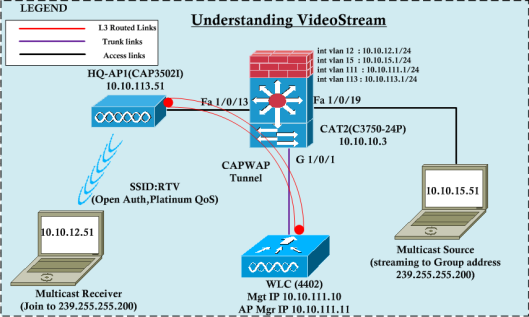 VideoStream2-1