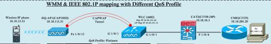 Wireless QoS-3-1