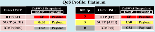 Wireless QoS-3-3