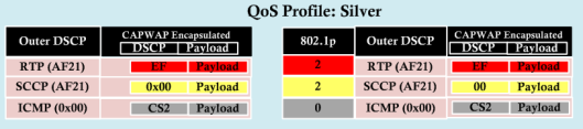 Wireless QoS-3-7
