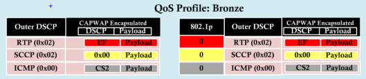 Wireless QoS-3-9