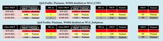 Wireless QoS-5-2