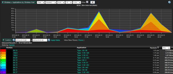 Configuring Netflow on WLC 7 4 | mrn-cciew