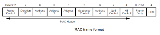802.11 Frames-01