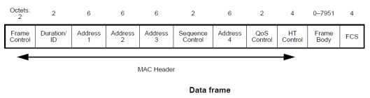 802.11 Frames-02