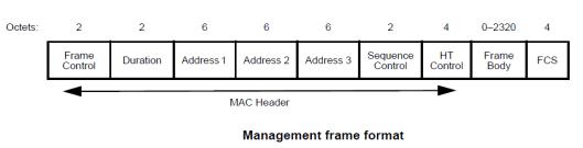 802.11 Frames-03