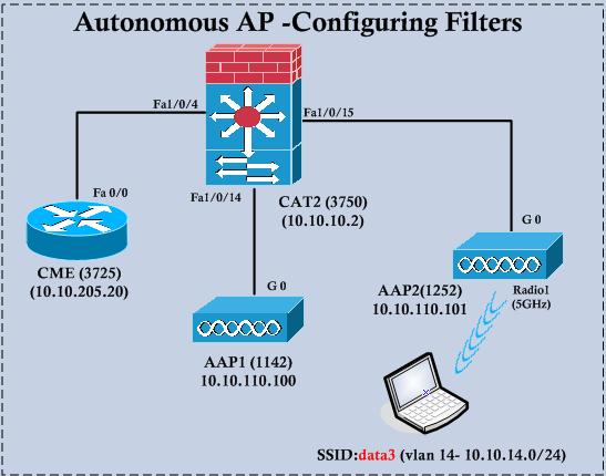 Autonomous AP- Configuring Filters | mrn-cciew