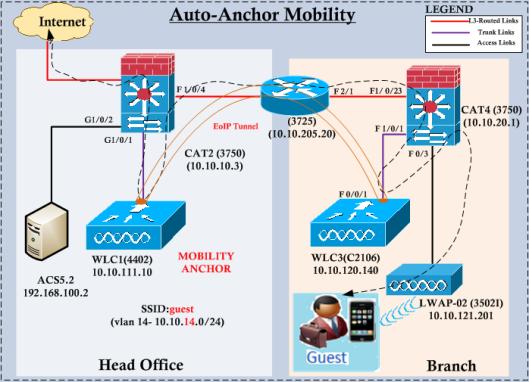 Auto-Anchor-01