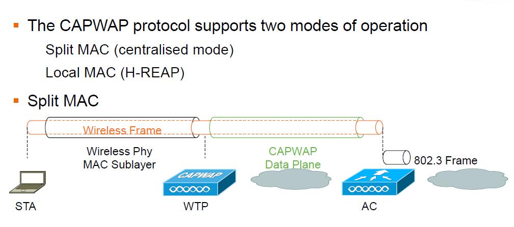 Split MAC vs Local MAC Architecture | mrn-cciew
