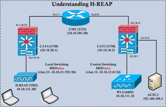 H-REAP-01