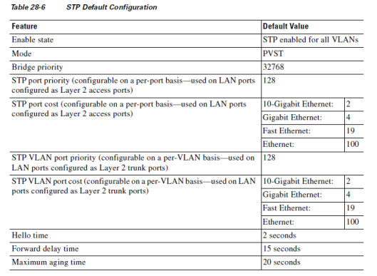 Basic-STP-01