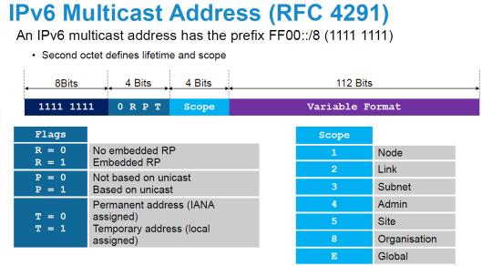 IPv6-06