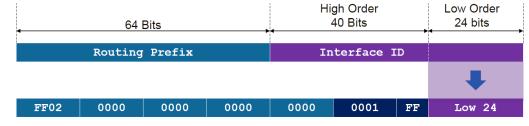 IPv6-08