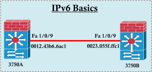 IPv6-10