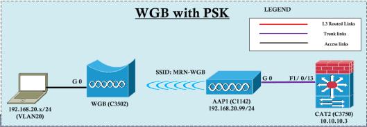 WGB-PSK-01