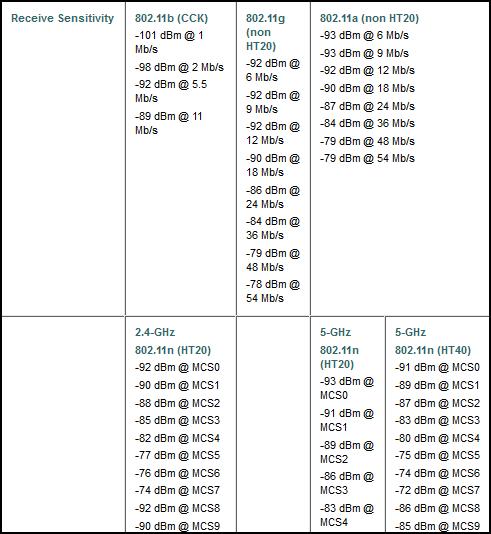 WGB-Roaming-01