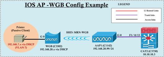 IOS-WGB-Example-01