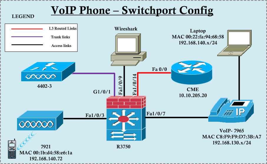 voip cdp 00 voip phone switchport config mrn cciew