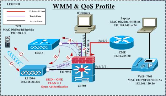 WMM-QoS-01