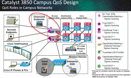 3850-QoS-3
