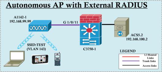 AAP-ExRADIUS-0