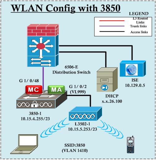 3850-WLAN-P2-1
