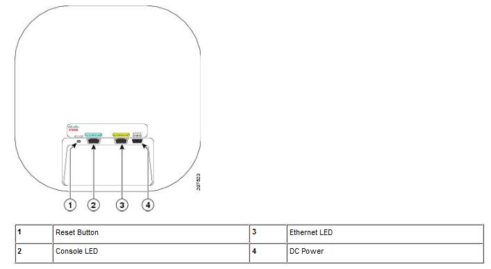 AP Conversion using MODE Button (1/6)