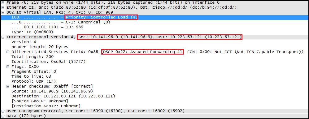 3850 QoS – Part 3 (Port Specific QoS Role) | mrn-cciew
