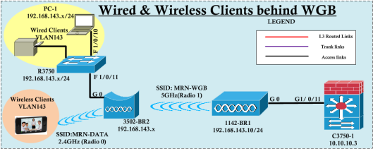 Wired-Wireless-WGB-01