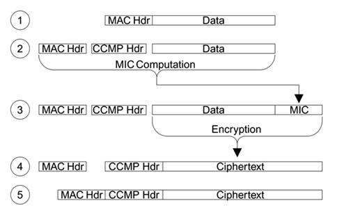CWSP-CCMP-AES-02