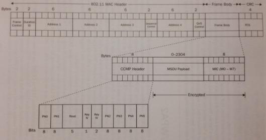 CWSP-CCMP-AES-04