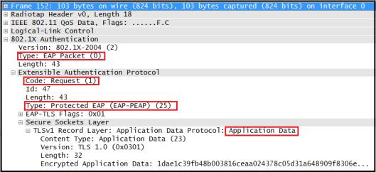 EAP-PEAP-15