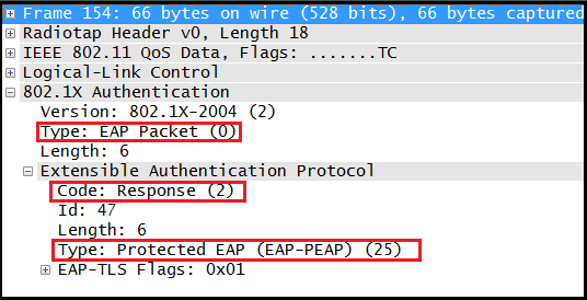 CWSP- EAP PEAP | mrn-cciew