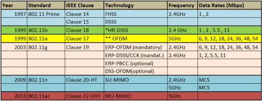 CWAP-802.11 Overview-03