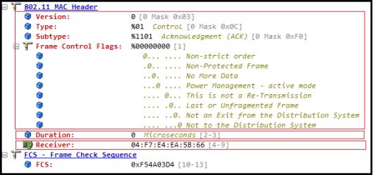 CWAP-MAC -FrameControl-03