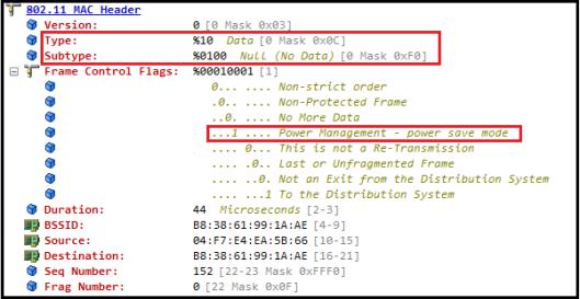 CWAP-MAC -FrameControl-10