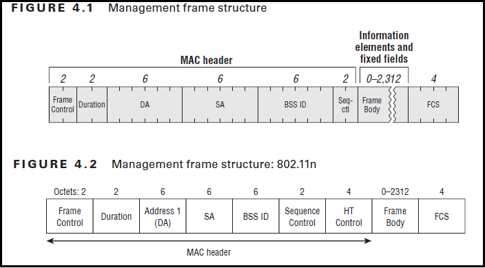 cwap 802 11 mgmt frame types mrn cciew