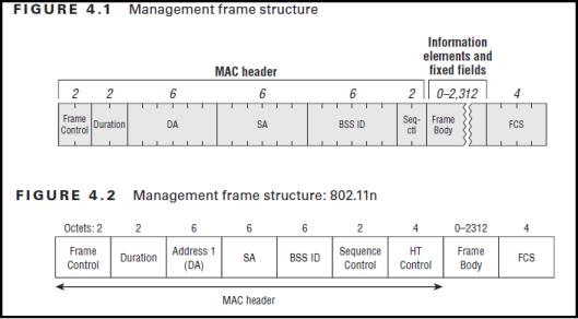CWAP-Mgt Frame-01