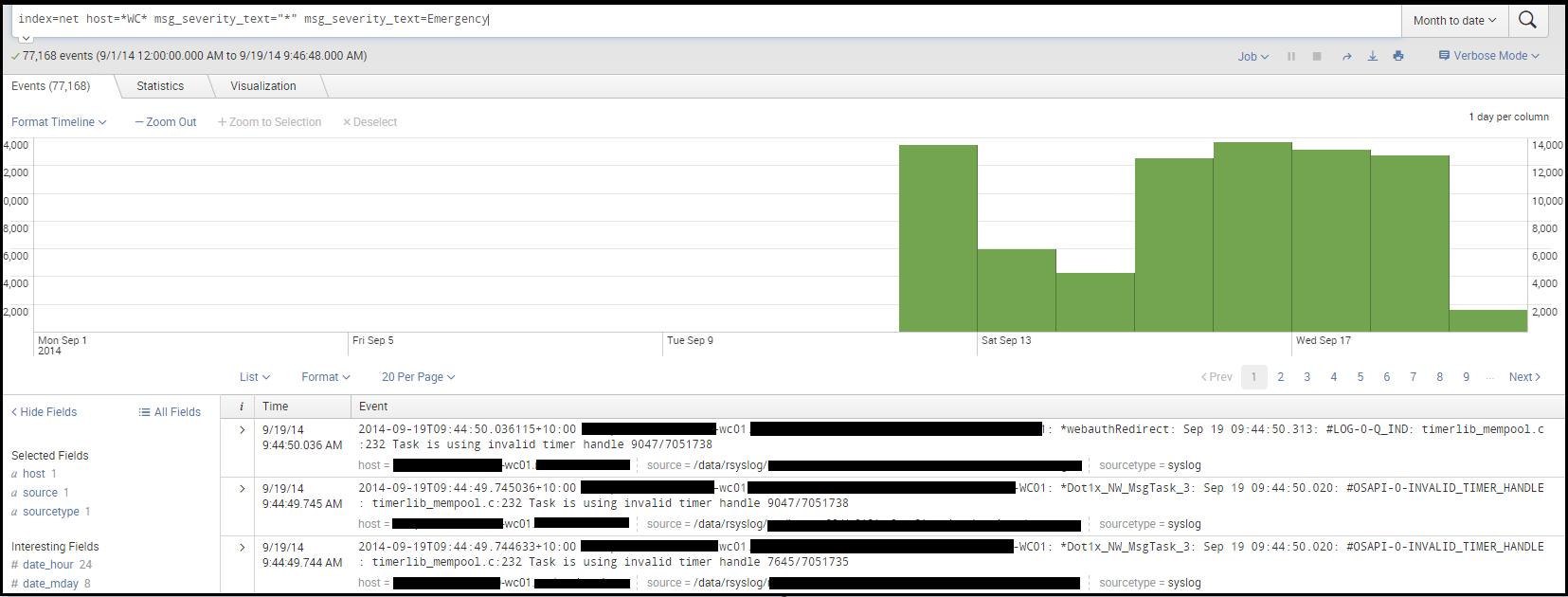 WLC Syslog Analysis | mrn-cciew