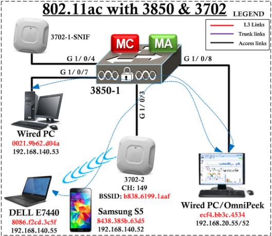 11ac-S5-10