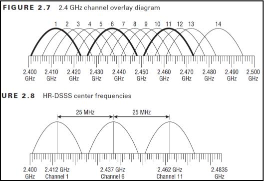 CWAP-24-5GHz-01
