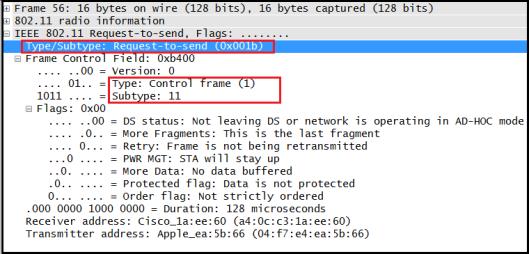 CWAP-802.11 Control Frames-07