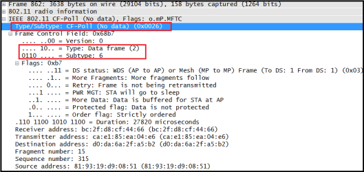 CWAP - Data Frame-16