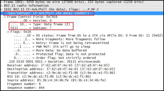 CWAP - Data Frame-17