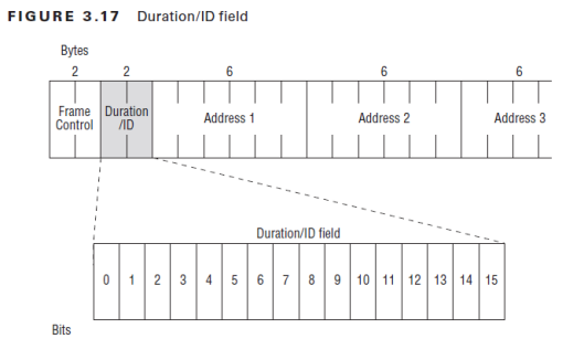 CWAP-DurationID-01