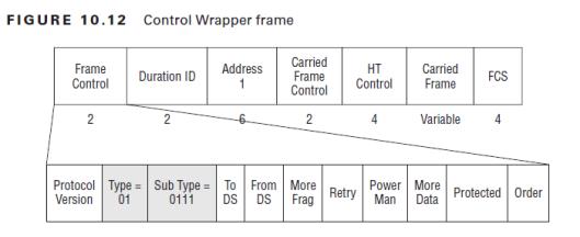 CWAP-HT-Control-02