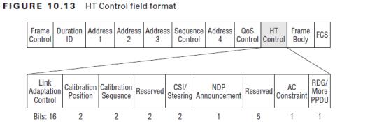 CWAP-HT-Control-03