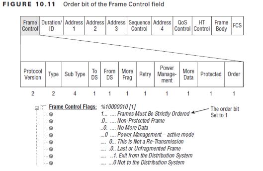 CWAP-HT-Control-10