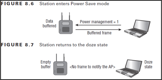 CWAP - Power-Mgmt-06